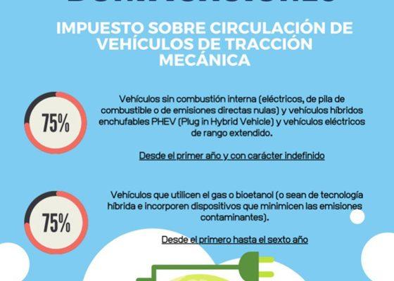 Talamanca de Jarama bonificará con un 75%  los vehículos eléctricos, híbridos o que usen gas o bioetanol