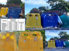 El Ayuntamiento de Uceda refuerza la recogida de los contenedores por un inusual aumento del volumen de residuos