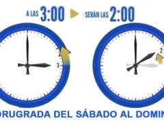 Este fin de semana, se atrasa el reloj una hora