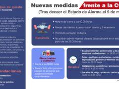 La Comunidad de Madrid publica las nuevas medidas tras el fin del estado de alarma